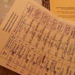 Información útil: Vacunas y Billetes para Camboya