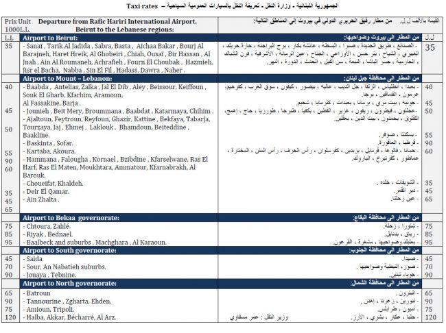 Precios desplazamientos en taxi por el Líbano