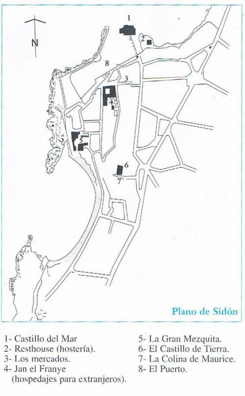 Ciudad Antigua de Sidón