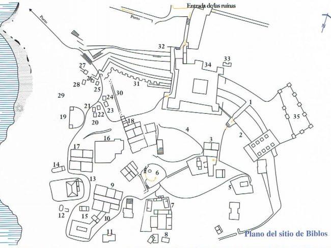 Plano de la zona arqueológica de Biblos