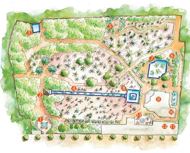 Plano Jardín Majorelle