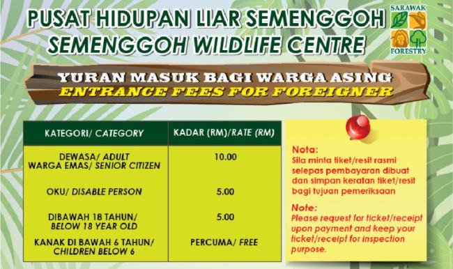 Parques Naturales de Sarawak