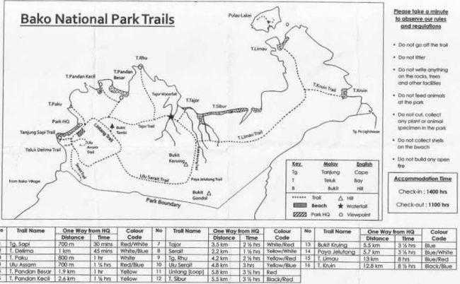 Principales rutas para visitar el Parque Nacional de Bako