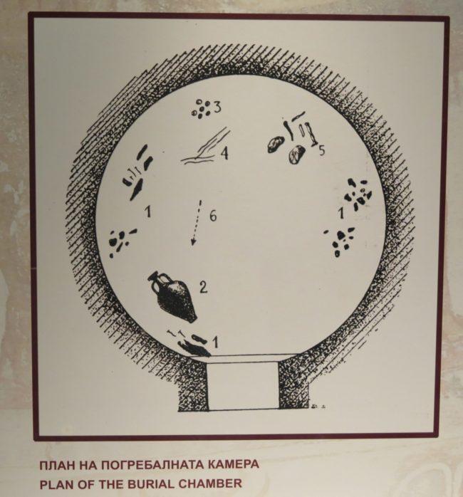Cámara funeraria abovedada Tumba Tracia
